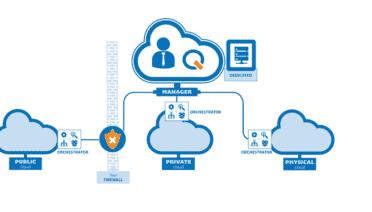 CPU sage Introduces CirrusGrid Cloud Computing Infrastructure